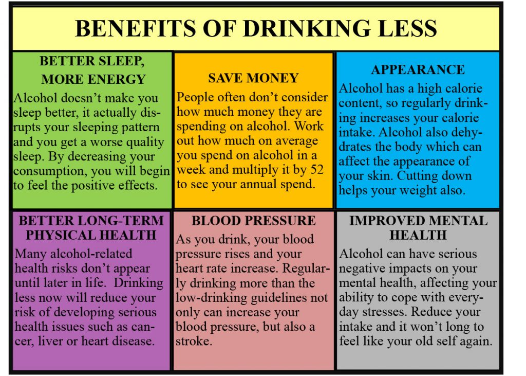 good effects of alcohol pdf